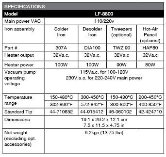 xytronic lf 8800 high powered soldering desoldering station. Black Bedroom Furniture Sets. Home Design Ideas